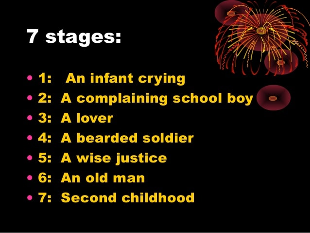 all the world's a stage summary